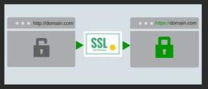 Apa itu SSL? dan Bagaimana Cara Kerja SSL?